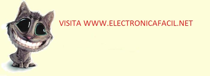 Característica de salida de los diodos láser